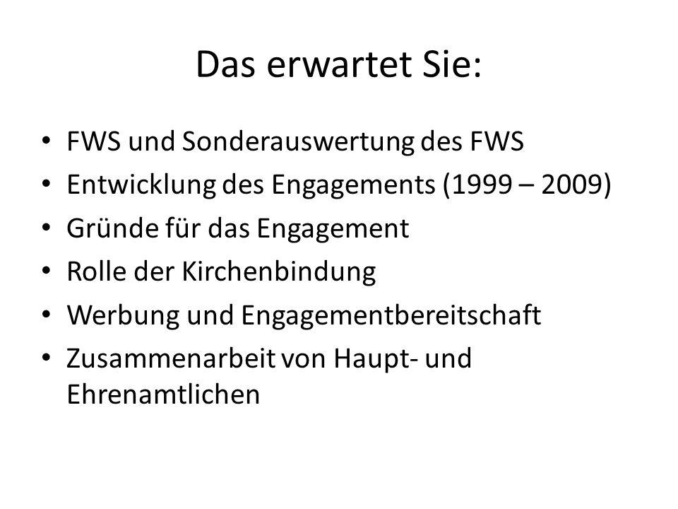 Das erwartet Sie: FWS und Sonderauswertung des FWS Entwicklung des Engagements (1999 – 2009) Gründe für das Engagement Rolle der Kirchenbindung Werbun