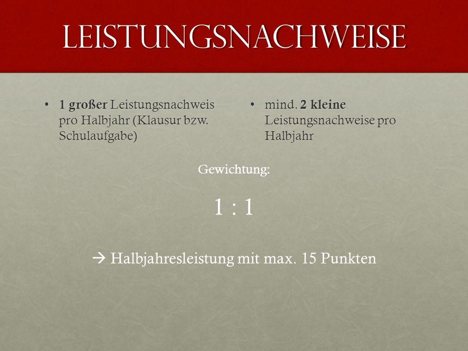 Die Abiturprüfungsfächer FachPrüfungsart 1.Fach: Deutsch Schriftlich 2.
