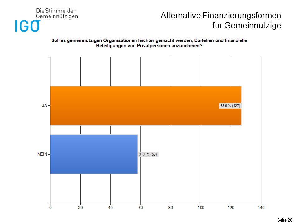 Seite 20 Alternative Finanzierungsformen für Gemeinnützige