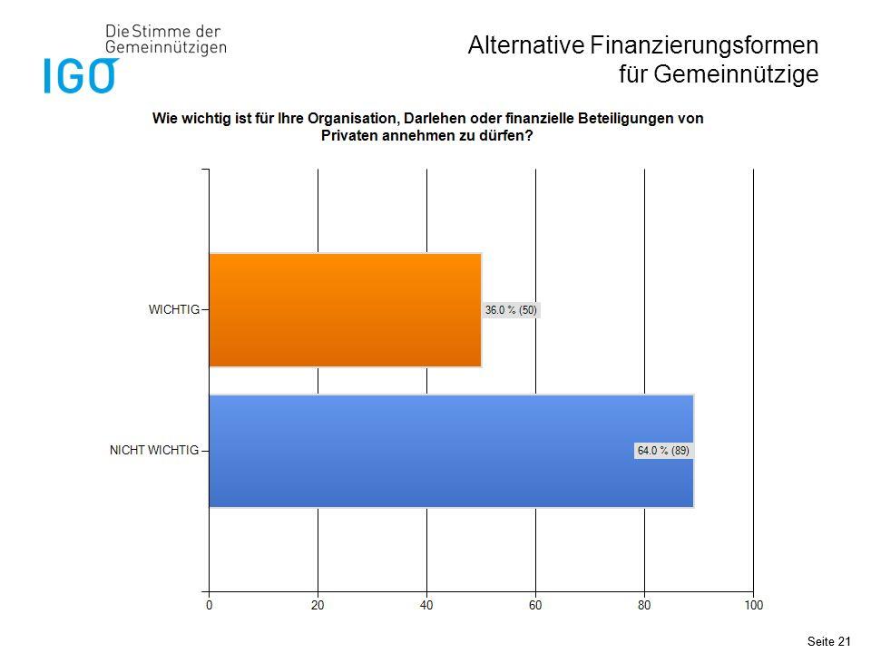 Seite 21 Alternative Finanzierungsformen für Gemeinnützige