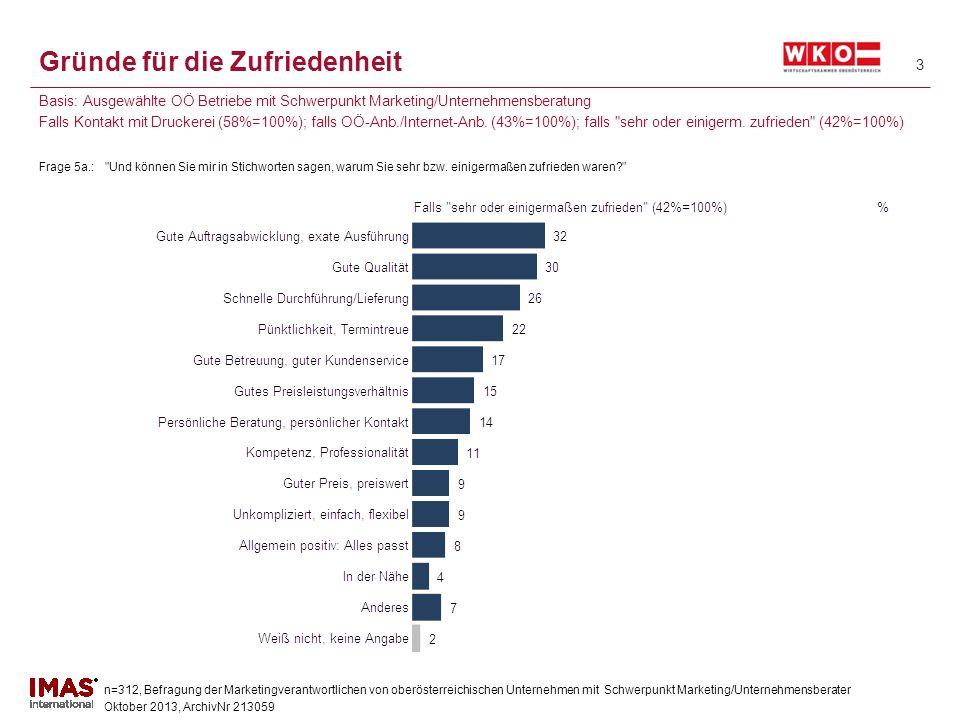 n=312, Befragung der Marketingverantwortlichen von oberösterreichischen Unternehmen mit Schwerpunkt Marketing/Unternehmensberater Oktober 2013, Archiv