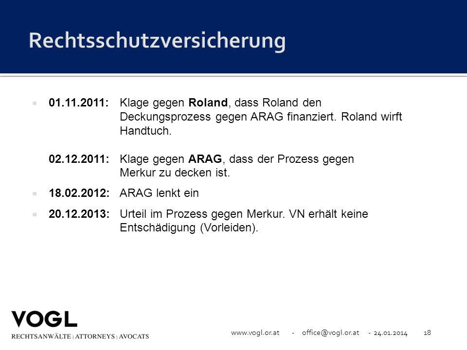 www.vogl.or.at - office@vogl.or.at - 24.01.201418 01.11.2011:Klage gegen Roland, dass Roland den Deckungsprozess gegen ARAG finanziert. Roland wirft H