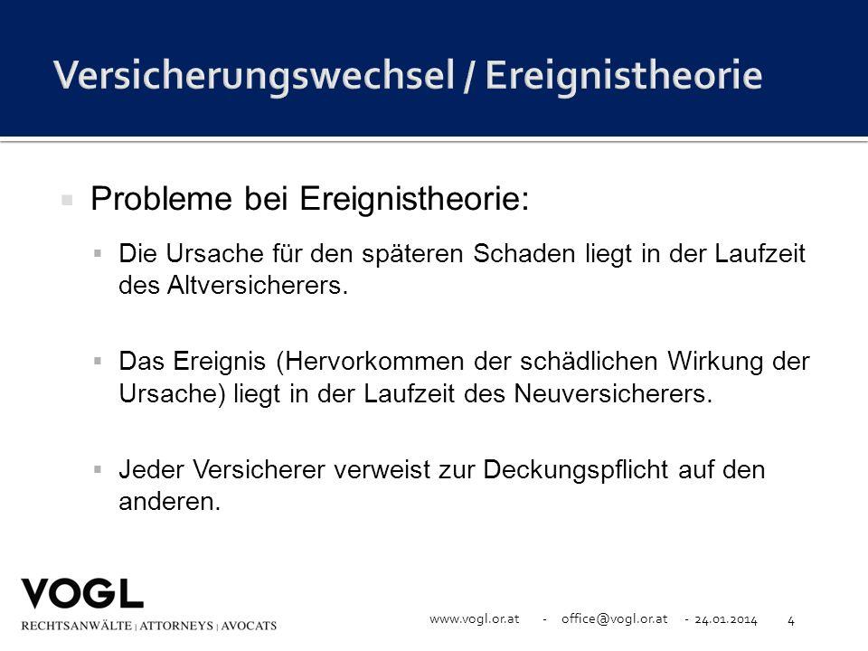 www.vogl.or.at - office@vogl.or.at - 24.01.20144 Probleme bei Ereignistheorie: Die Ursache für den späteren Schaden liegt in der Laufzeit des Altversi