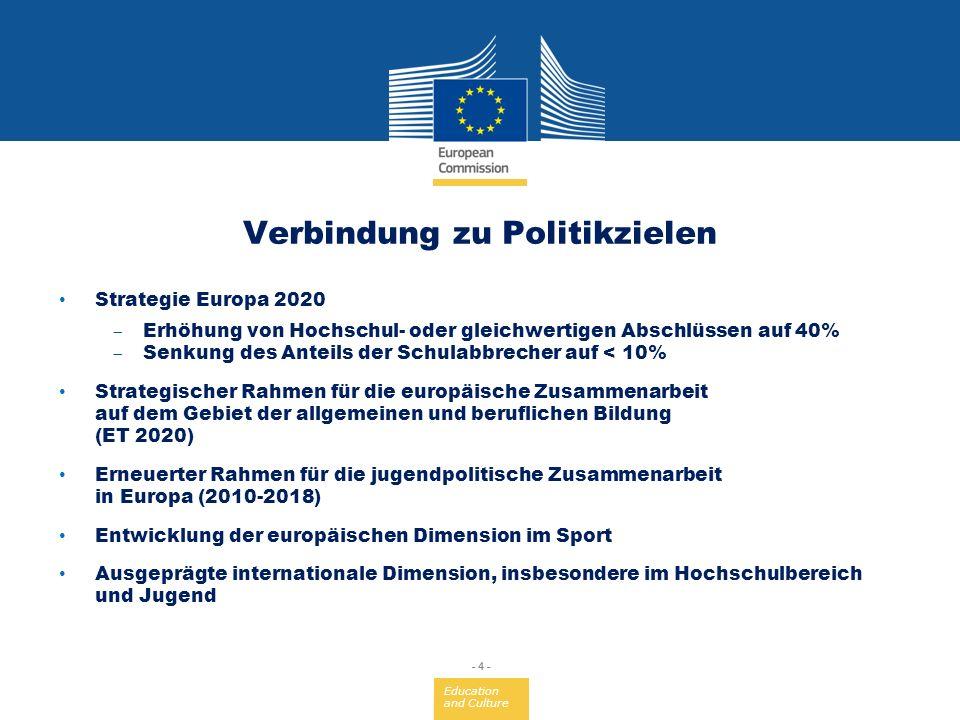 Education and Culture - 5 - Erasmus+, ein integriertes Programm, das alle Bereiche der allgemeinen und beruflichen Bildung und Jugend umfassend abdeckt, zuzüglich Sport, sieben Vorläuferprogramme in einem kohärenten Rahmen vereinigt, eine grössere systemische Wirkung anstrebt.