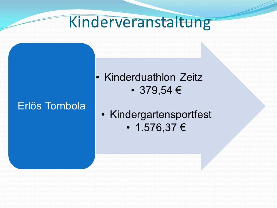 Kinderduathlon Zeitz 379,54 Kindergartensportfest 1.576,37 Erlös Tombola Kinderveranstaltung
