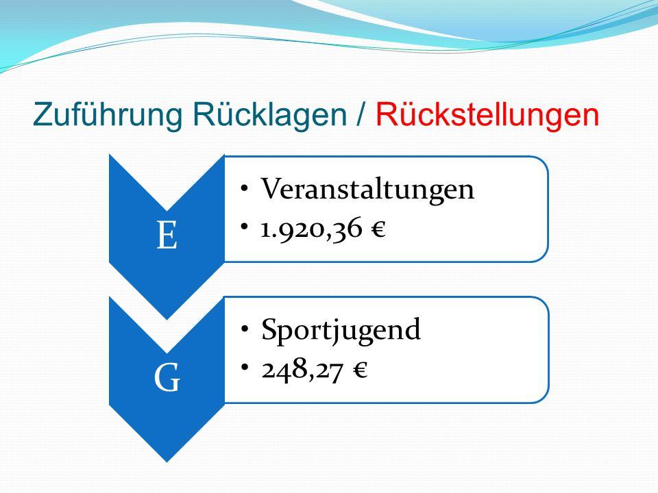 E Veranstaltungen 1.920,36 G Sportjugend 248,27 Zuführung Rücklagen / Rückstellungen