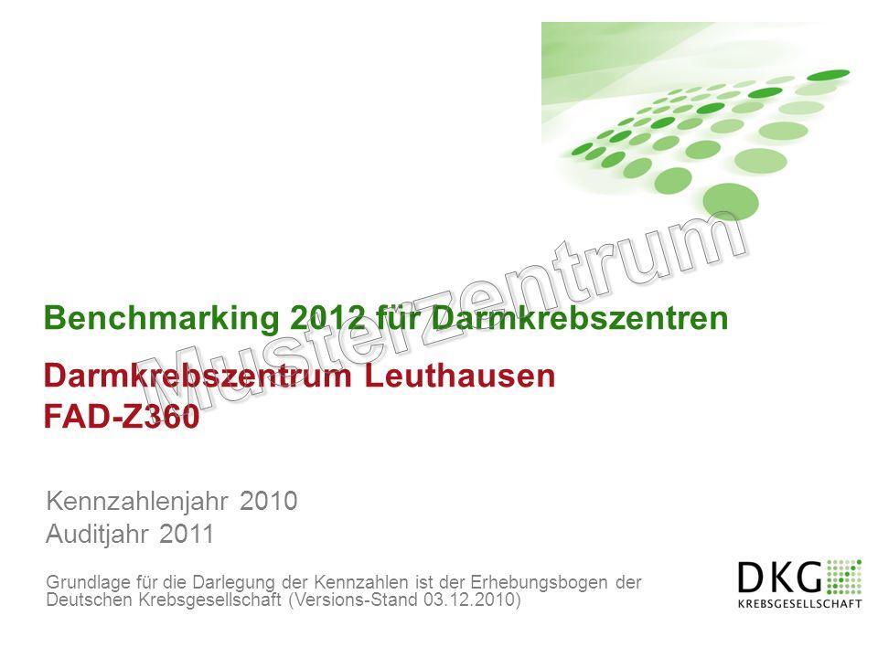 Allgemeine Anmerkungen Benchmarking Darm 2012 In den nachfolgenden Diagrammen sind die Kennzahlenergebnisse der zertifizierten Darmkrebszentren als Gesamtauswertung und als Einzelauswertung für jeden Standort abgebildet.