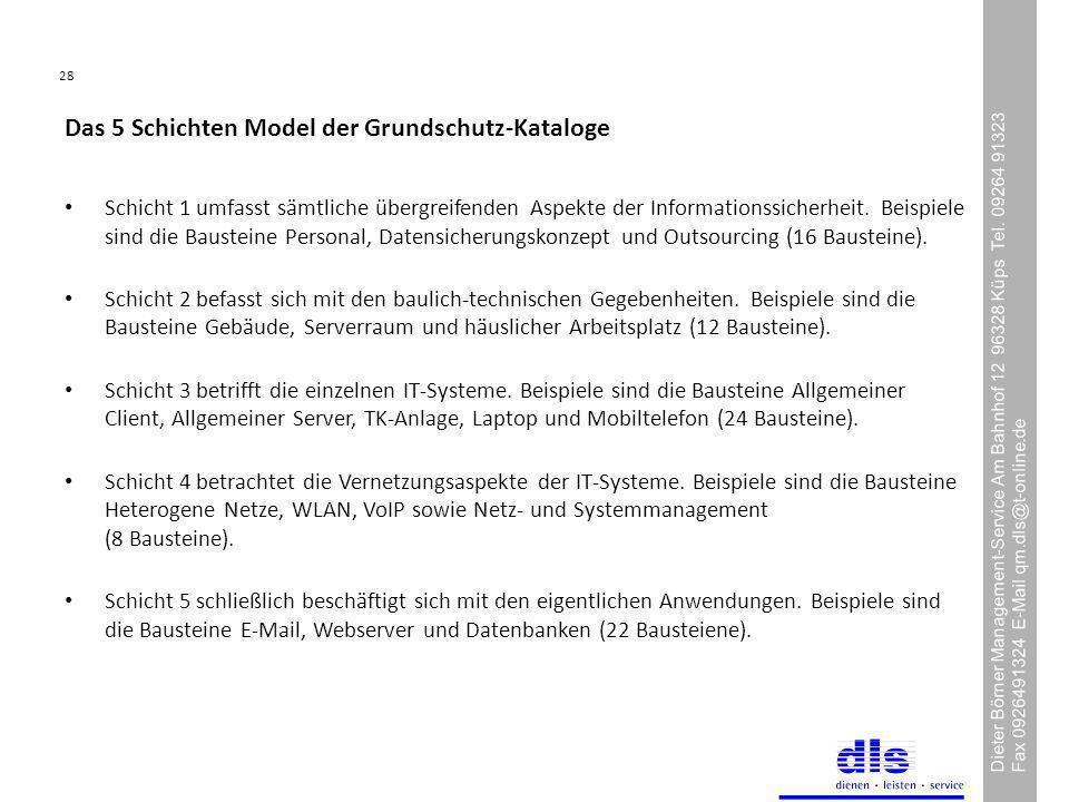 28 Dieter Börner Management-Service Am Bahnhof 12 96328 Küps Tel.