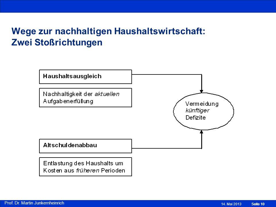 Prof. Dr. Martin Junkernheinrich Wege zur nachhaltigen Haushaltswirtschaft: Zwei Stoßrichtungen Seite 10 14. Mai 2013Seite 10