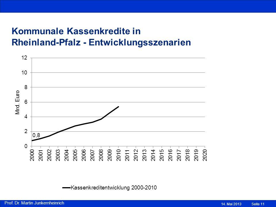 Prof. Dr. Martin Junkernheinrich 14. Mai 2013 Kommunale Kassenkredite in Rheinland-Pfalz - Entwicklungsszenarien Quelle: Eigene Berechnungen nach Anga