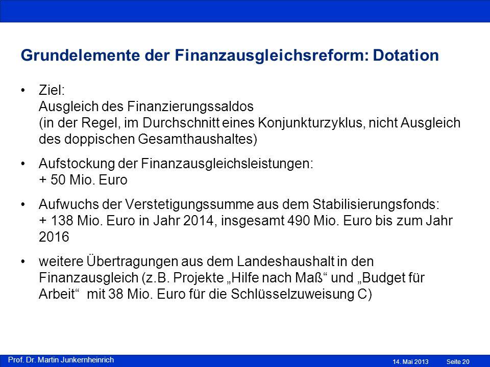 Prof. Dr. Martin Junkernheinrich Grundelemente der Finanzausgleichsreform: Dotation Ziel: Ausgleich des Finanzierungssaldos (in der Regel, im Durchsch