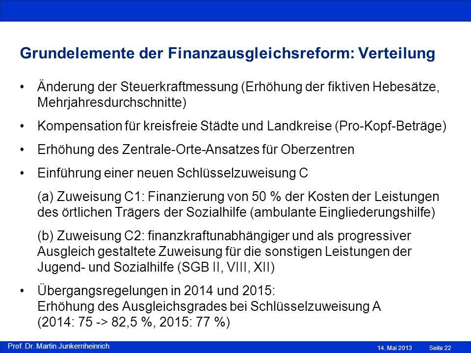 Prof. Dr. Martin Junkernheinrich Grundelemente der Finanzausgleichsreform: Verteilung Änderung der Steuerkraftmessung (Erhöhung der fiktiven Hebesätze