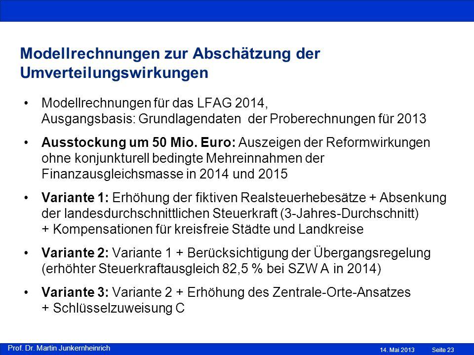 Prof. Dr. Martin Junkernheinrich Modellrechnungen zur Abschätzung der Umverteilungswirkungen Modellrechnungen für das LFAG 2014, Ausgangsbasis: Grundl