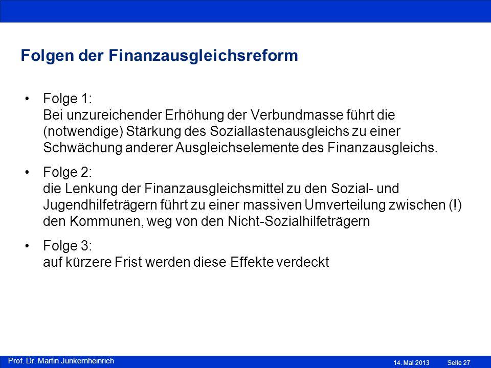 Prof. Dr. Martin Junkernheinrich Folgen der Finanzausgleichsreform Folge 1: Bei unzureichender Erhöhung der Verbundmasse führt die (notwendige) Stärku