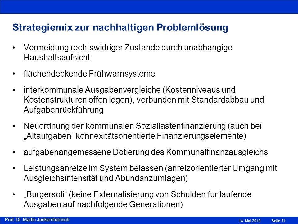 Prof. Dr. Martin Junkernheinrich Strategiemix zur nachhaltigen Problemlösung Vermeidung rechtswidriger Zustände durch unabhängige Haushaltsaufsicht fl