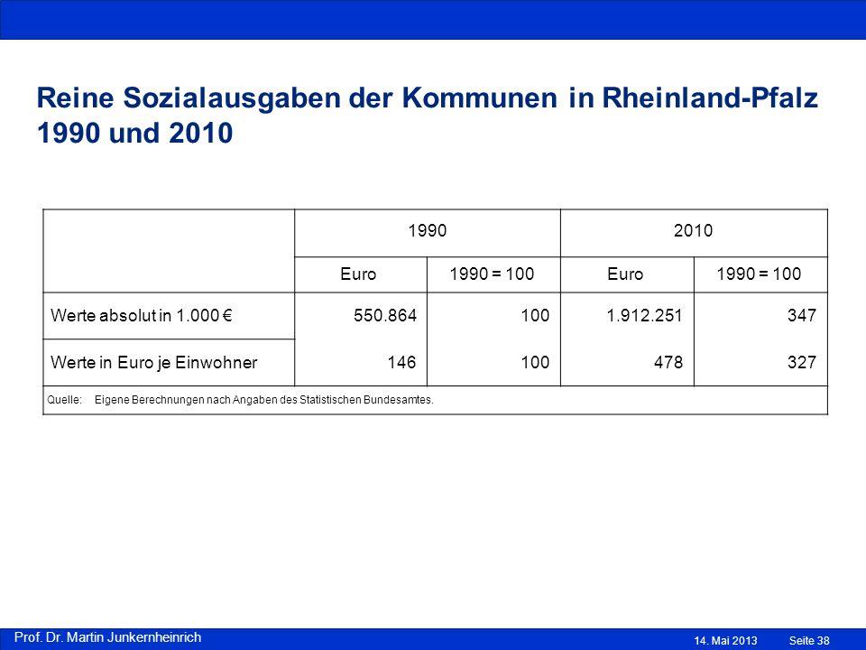Prof. Dr. Martin Junkernheinrich Reine Sozialausgaben der Kommunen in Rheinland-Pfalz 1990 und 2010 14. Mai 2013Seite 38 in Euro je Einwohner 19902010