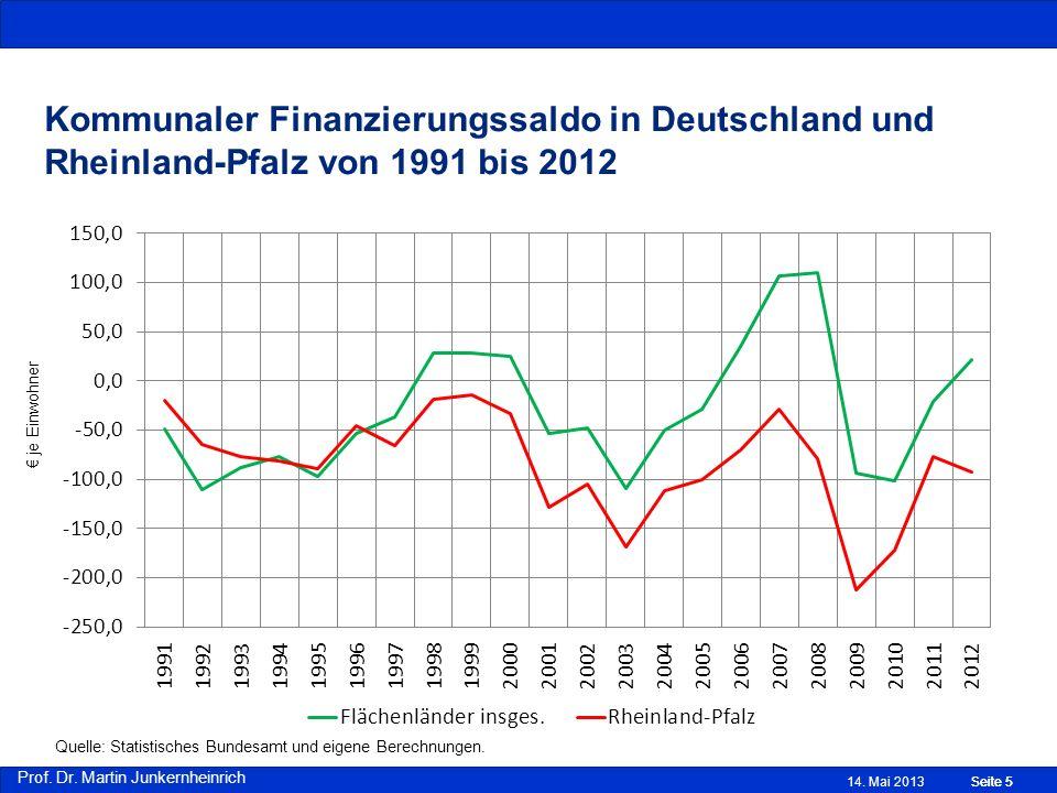 Prof. Dr. Martin Junkernheinrich Seite 5 Kommunaler Finanzierungssaldo in Deutschland und Rheinland-Pfalz von 1991 bis 2012 Seite 514. Mai 2013Seite 5