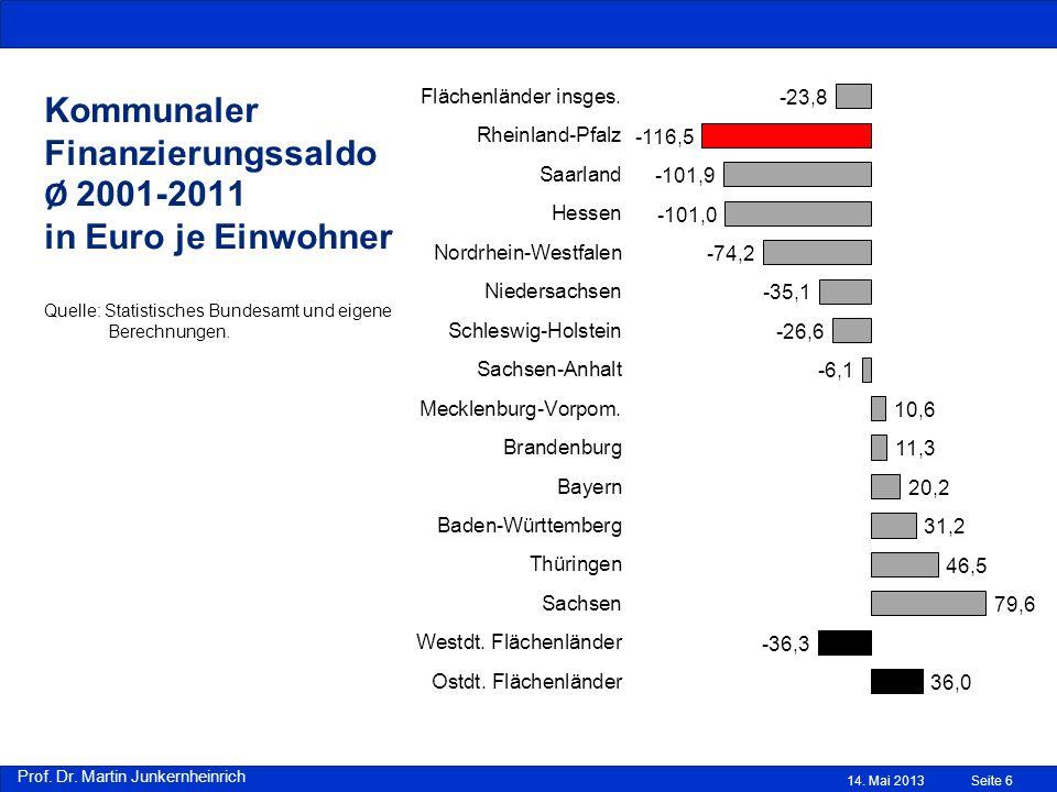 Prof. Dr. Martin Junkernheinrich 14. Mai 2013Seite 6 Quelle: Eigene Berechnungen nach Angaben des Statistischen Bundesamtes. in Euro je Einwohner Komm