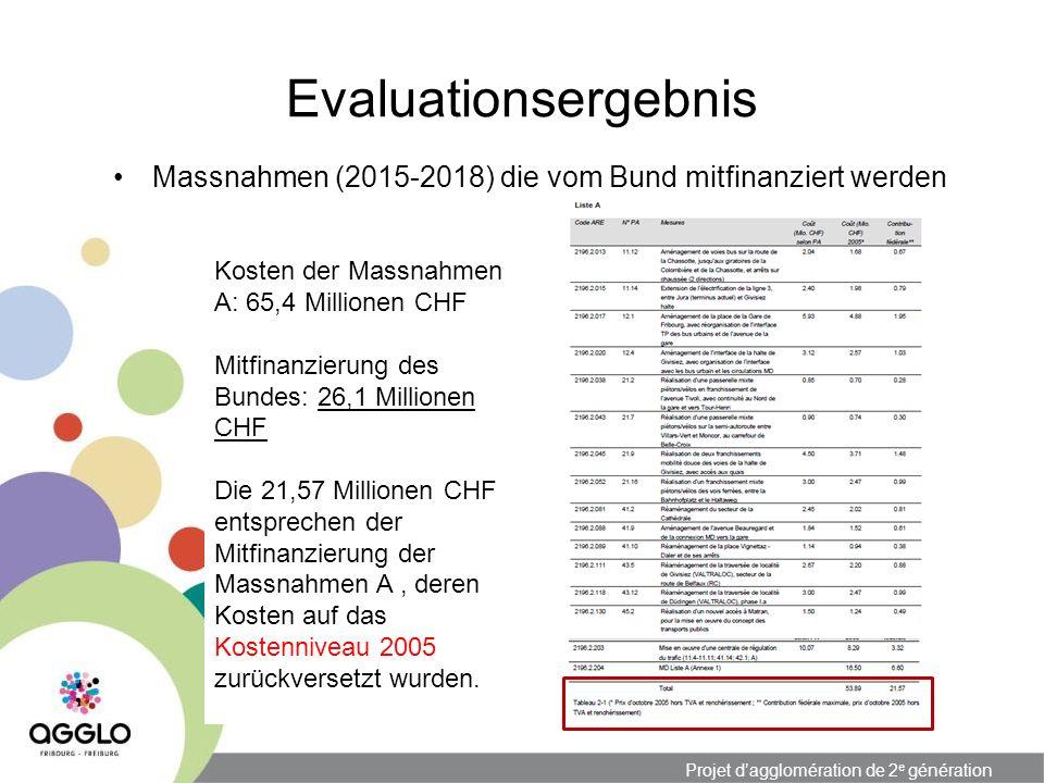 Projet dagglomération de 2 e génération Evaluationsergebnis Massnahmen (2015-2018) die vom Bund mitfinanziert werden Kosten der Massnahmen A: 65,4 Mil