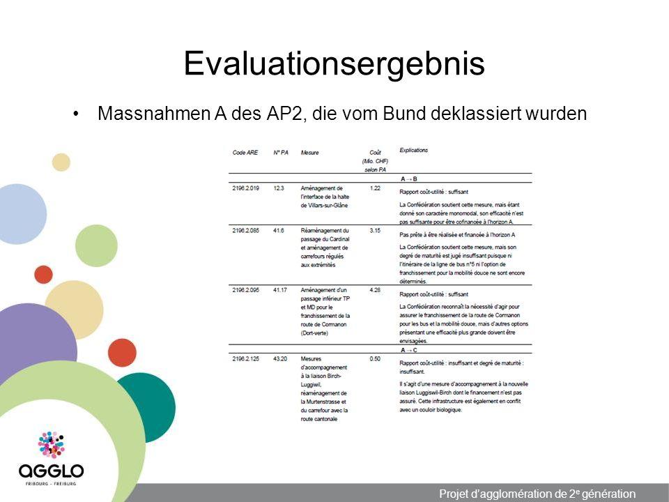 Projet dagglomération de 2 e génération Evaluationsergebnis Massnahmen A des AP2, die vom Bund deklassiert wurden