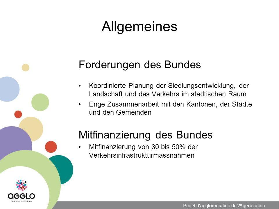 Projet dagglomération de 2 e génération Allgemeines Forderungen des Bundes Koordinierte Planung der Siedlungsentwicklung, der Landschaft und des Verke