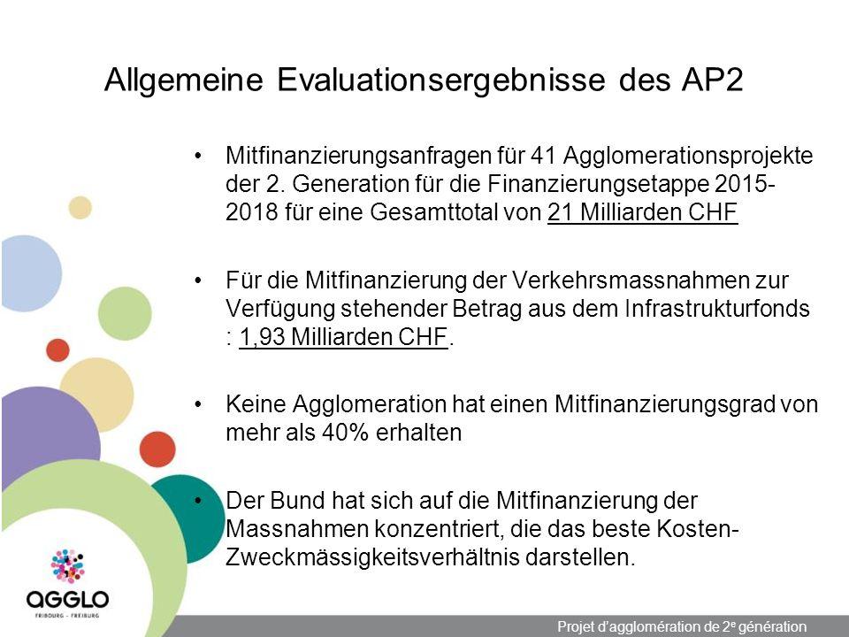 Projet dagglomération de 2 e génération Allgemeine Evaluationsergebnisse des AP2 Mitfinanzierungsanfragen für 41 Agglomerationsprojekte der 2. Generat