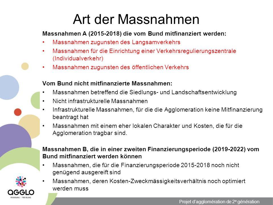 Projet dagglomération de 2 e génération Art der Massnahmen Massnahmen A (2015-2018) die vom Bund mitfinanziert werden: Massnahmen zugunsten des Langsa