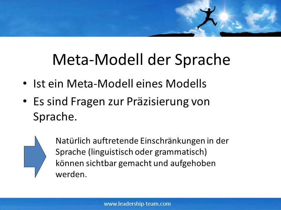 www.leadership-team.com Meta-Modell der Sprache Ist ein Meta-Modell eines Modells Es sind Fragen zur Präzisierung von Sprache. Natürlich auftretende E