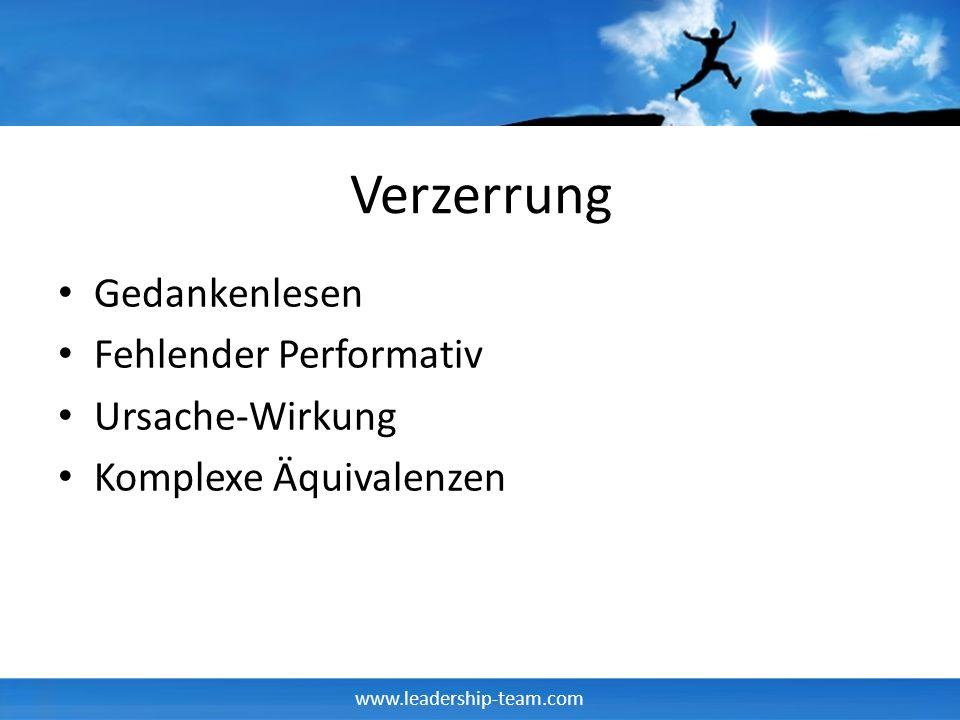 www.leadership-team.com Verzerrung Gedankenlesen Fehlender Performativ Ursache-Wirkung Komplexe Äquivalenzen