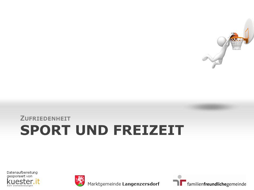 Datenaufbereitung gesponsert von Marktgemeinde Langenzersdorf SPORT UND FREIZEIT Z UFRIEDENHEIT