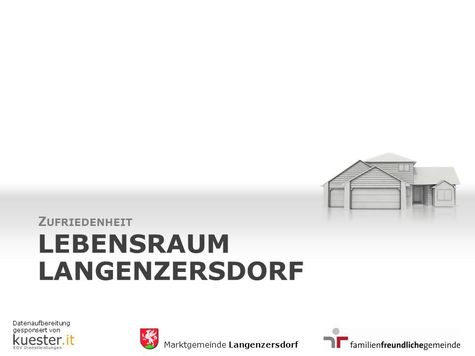 Datenaufbereitung gesponsert von Marktgemeinde Langenzersdorf LEBENSRAUM LANGENZERSDORF Z UFRIEDENHEIT