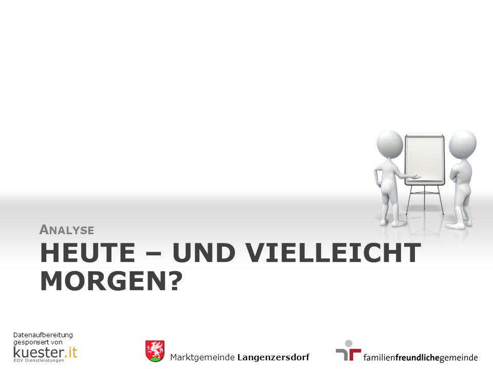 Datenaufbereitung gesponsert von Marktgemeinde Langenzersdorf HEUTE – UND VIELLEICHT MORGEN.