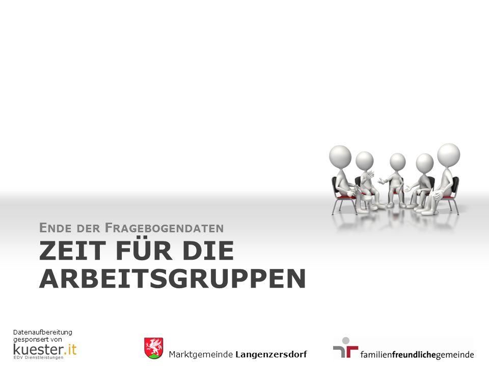 Datenaufbereitung gesponsert von Marktgemeinde Langenzersdorf ZEIT FÜR DIE ARBEITSGRUPPEN E NDE DER F RAGEBOGENDATEN
