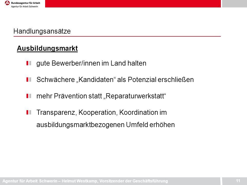 Agentur für Arbeit Schwerin – Helmut Westkamp, Vorsitzender der Geschäftsführung 11 Handlungsansätze Ausbildungsmarkt gute Bewerber/innen im Land halt