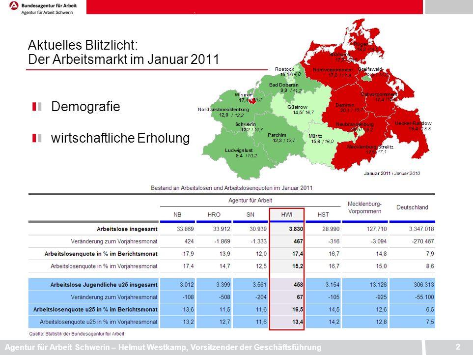 Agentur für Arbeit Schwerin – Helmut Westkamp, Vorsitzender der Geschäftsführung 2 Aktuelles Blitzlicht: Der Arbeitsmarkt im Januar 2011 Demografie wi