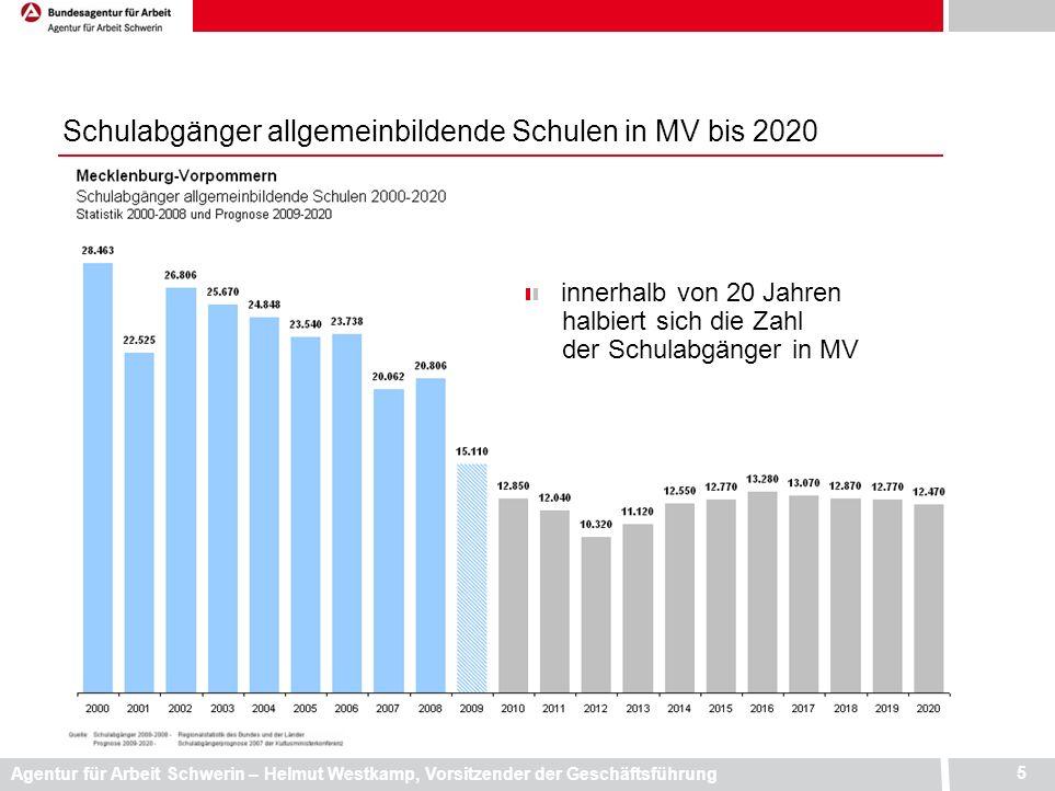 Agentur für Arbeit Schwerin – Helmut Westkamp, Vorsitzender der Geschäftsführung 5 Schulabgänger allgemeinbildende Schulen in MV bis 2020 innerhalb vo