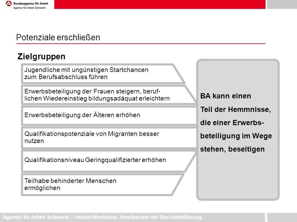 Agentur für Arbeit Schwerin – Helmut Westkamp, Vorsitzender der Geschäftsführung Jugendliche mit ungünstigen Startchancen zum Berufsabschluss führen Q