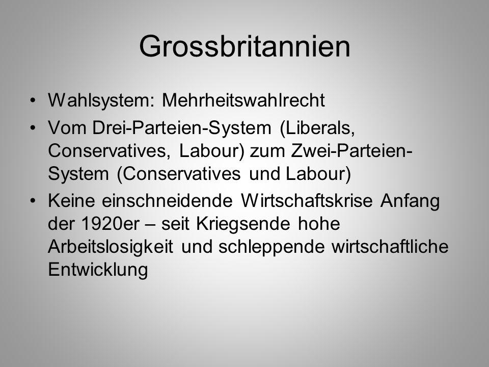 Grossbritannien Wahlsystem: Mehrheitswahlrecht Vom Drei-Parteien-System (Liberals, Conservatives, Labour) zum Zwei-Parteien- System (Conservatives und