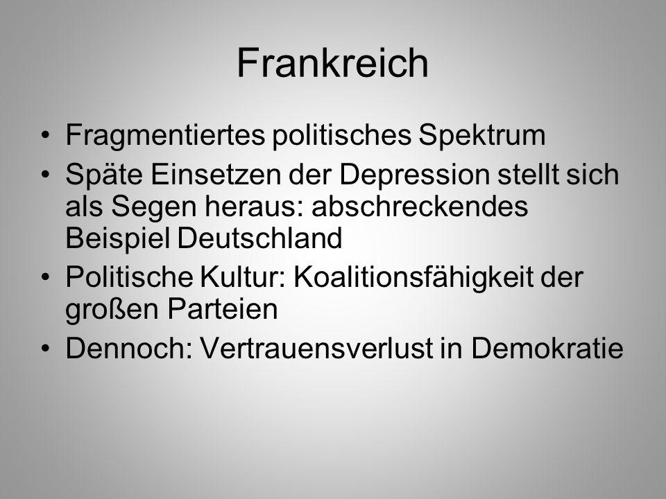 Frankreich Fragmentiertes politisches Spektrum Späte Einsetzen der Depression stellt sich als Segen heraus: abschreckendes Beispiel Deutschland Politi