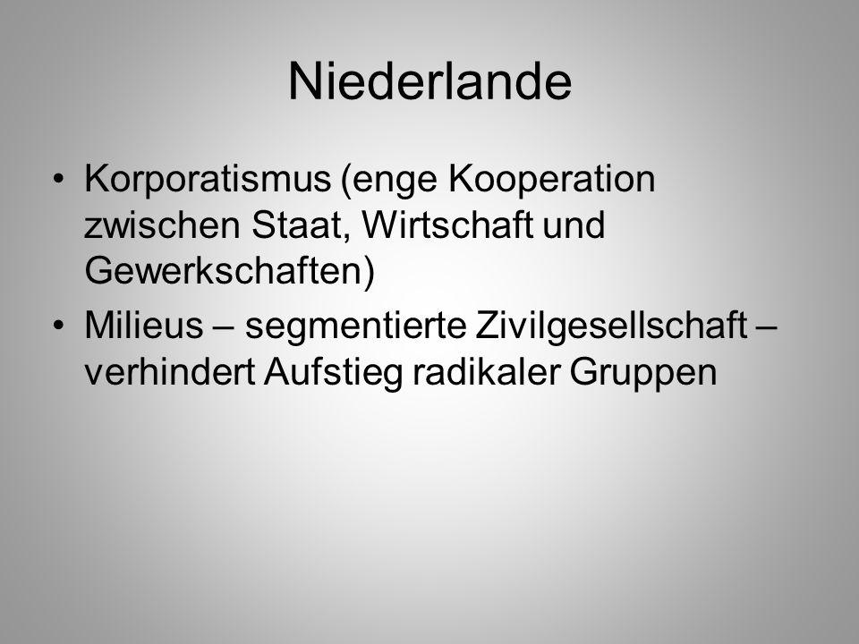 Niederlande Korporatismus (enge Kooperation zwischen Staat, Wirtschaft und Gewerkschaften) Milieus – segmentierte Zivilgesellschaft – verhindert Aufst