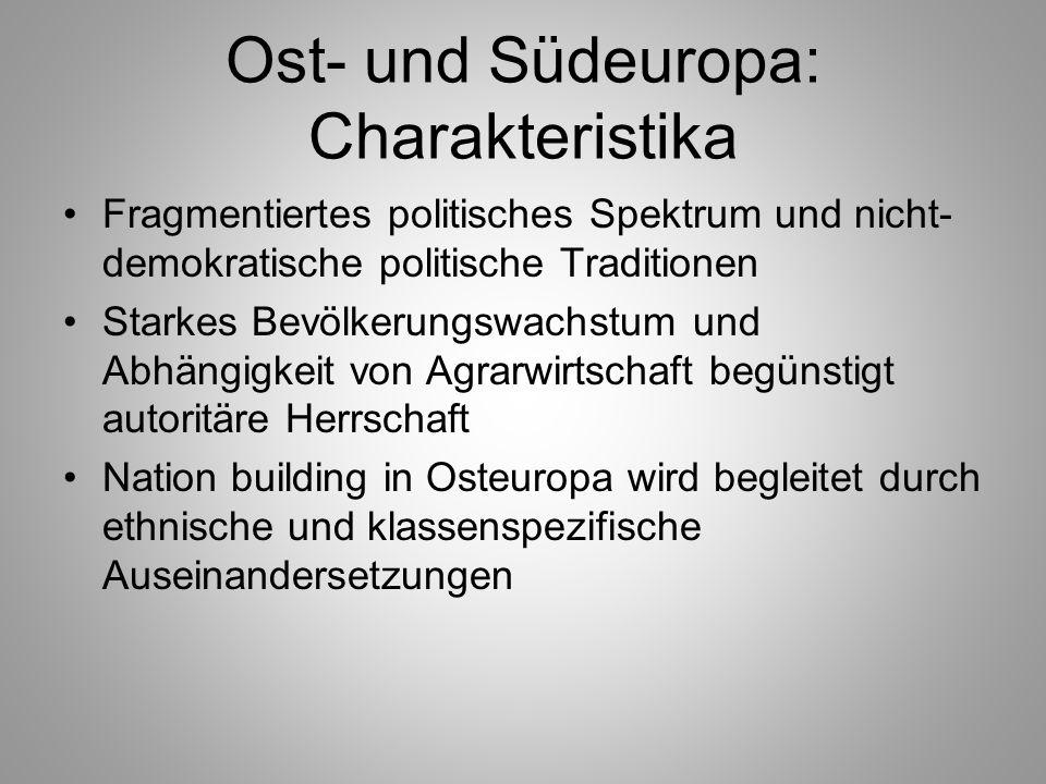 Ost- und Südeuropa: Charakteristika Fragmentiertes politisches Spektrum und nicht- demokratische politische Traditionen Starkes Bevölkerungswachstum u