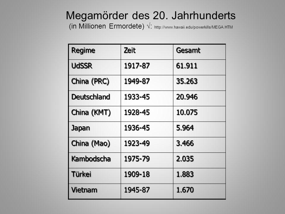 Megamörder des 20. Jahrhunderts (in Millionen Ermordete) : http://www.hawaii.edu/powerkills/MEGA.HTM RegimeZeitGesamt UdSSR1917-8761.911 China (PRC) 1