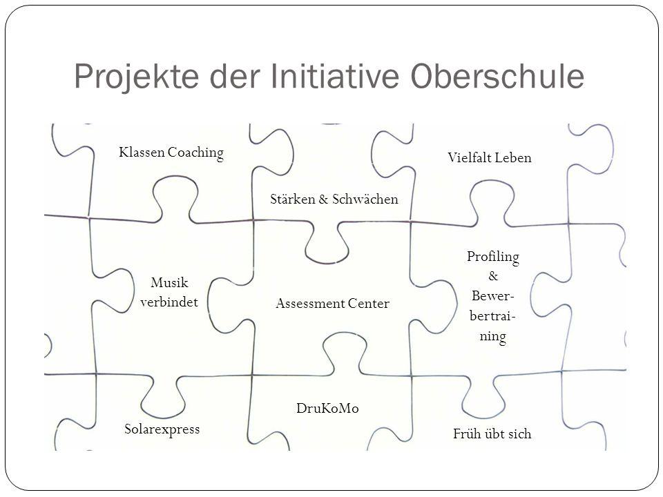 Projekte der Initiative Oberschule Klassen Coaching Stärken & Schwächen Vielfalt Leben Musik verbindet Assessment Center Profiling & Bewer- bertrai- ning Solarexpress DruKoMo Früh übt sich