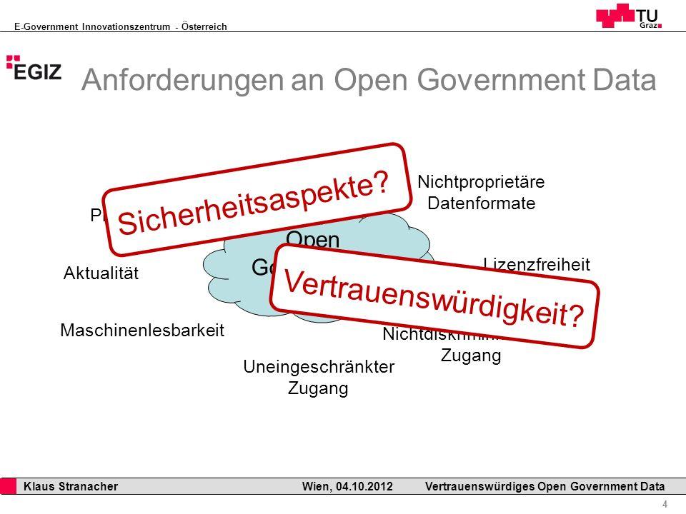 E-Government Innovationszentrum - Österreich 15 Klaus Stranacher Wien, 04.10.2012Vertrauenswürdiges Open Government Data Grundprinzip