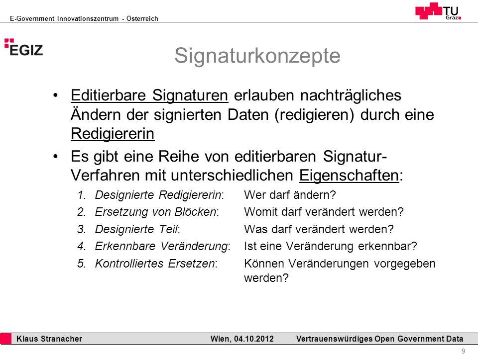 E-Government Innovationszentrum - Österreich 10 Klaus Stranacher Wien, 04.10.2012Vertrauenswürdiges Open Government Data Signaturkonzepte Grundprinzip - Signieren