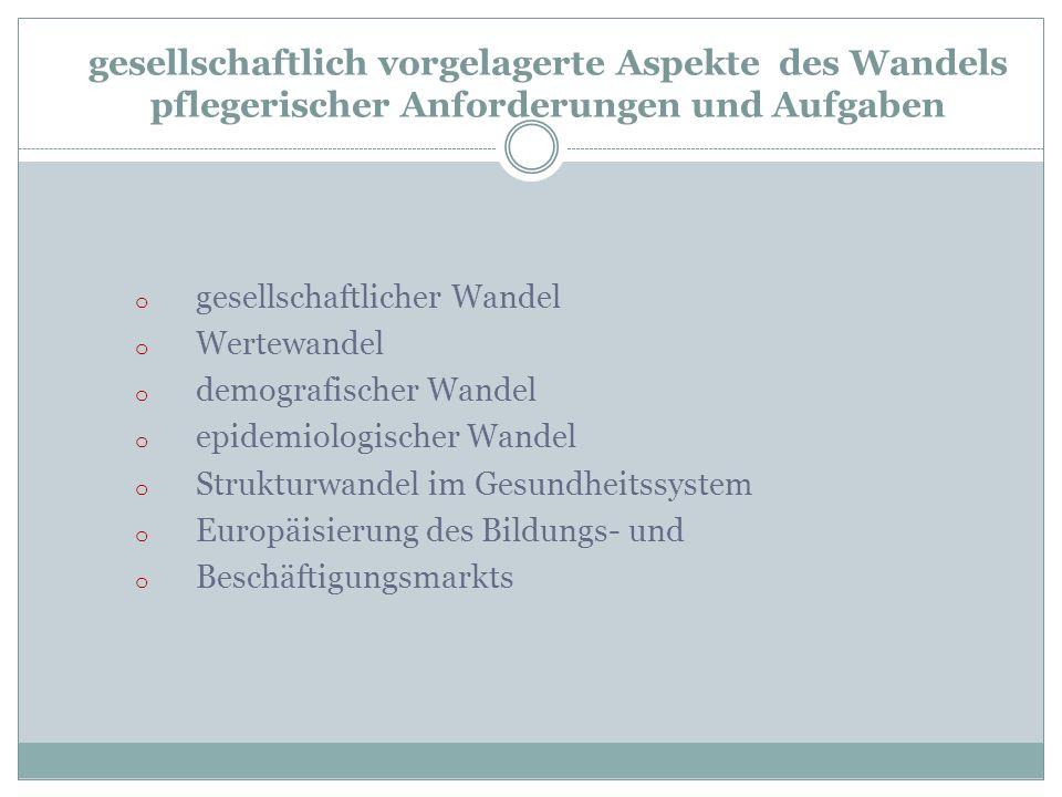… demografischer Wandel … Quelle: Langhoff, Thomas (2009) Den demographischen Wandel im Unternehmen erfolgreich gestalten, Springer, S.