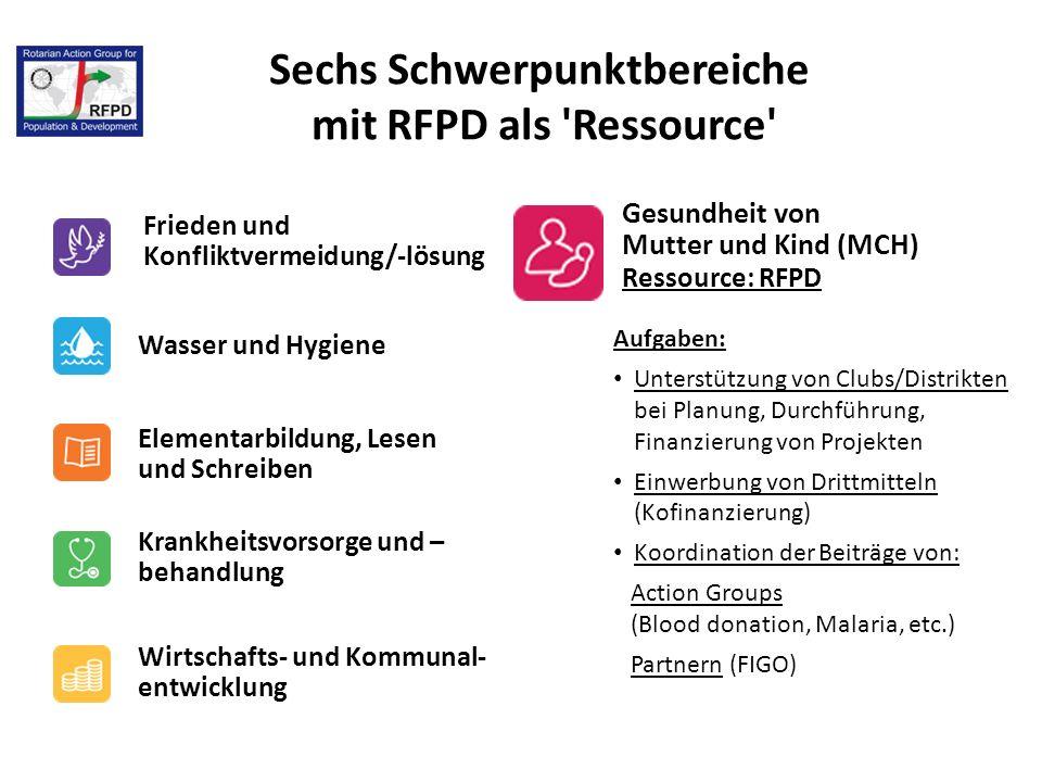 Sechs Schwerpunktbereiche mit RFPD als Ressource Frieden und Konfliktvermeidung/-lösung Krankheitsvorsorge und – behandlung Wasser und Hygiene Wirtschafts- und Kommunal- entwicklung Elementarbildung, Lesen und Schreiben Aufgaben: Unterstützung von Clubs/Distrikten bei Planung, Durchführung, Finanzierung von Projekten Einwerbung von Drittmitteln (Kofinanzierung) Koordination der Beiträge von: Action Groups (Blood donation, Malaria, etc.) Partnern (FIGO) Gesundheit von Mutter und Kind (MCH) Ressource: RFPD