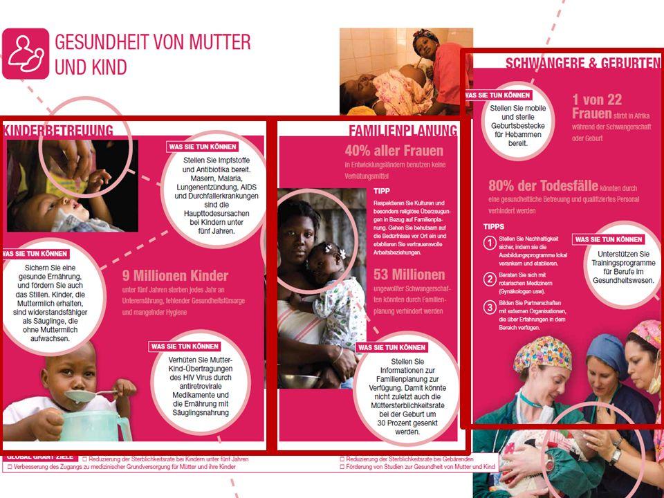 Ziele des Schwerpunktbereichs 1.Senkung der Erkrankungs- und Sterbefallrate bei Kindern unter fünf Jahren; 2.Senkung der Erkrankungs- und Sterbefallrate bei Müttern; 3.Verbesserung des Zugangs zu grundlegender medizinischer Versorgung und medizinischen Fachkräften für Mütter und deren Kinder; 4.Förderung von Studien im Bereich Gesundheit von Mutter und Kind; 5.Information über und Zugang zu Familienplanung.