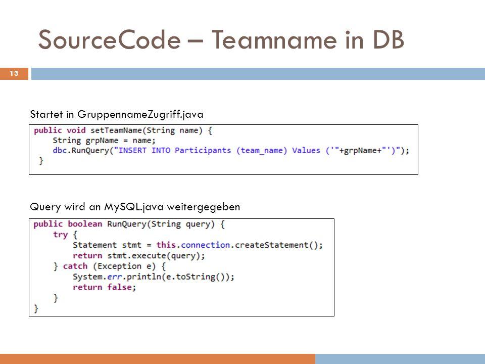 SourceCode – Teamname in DB Startet in GruppennameZugriff.java Query wird an MySQL.java weitergegeben 13
