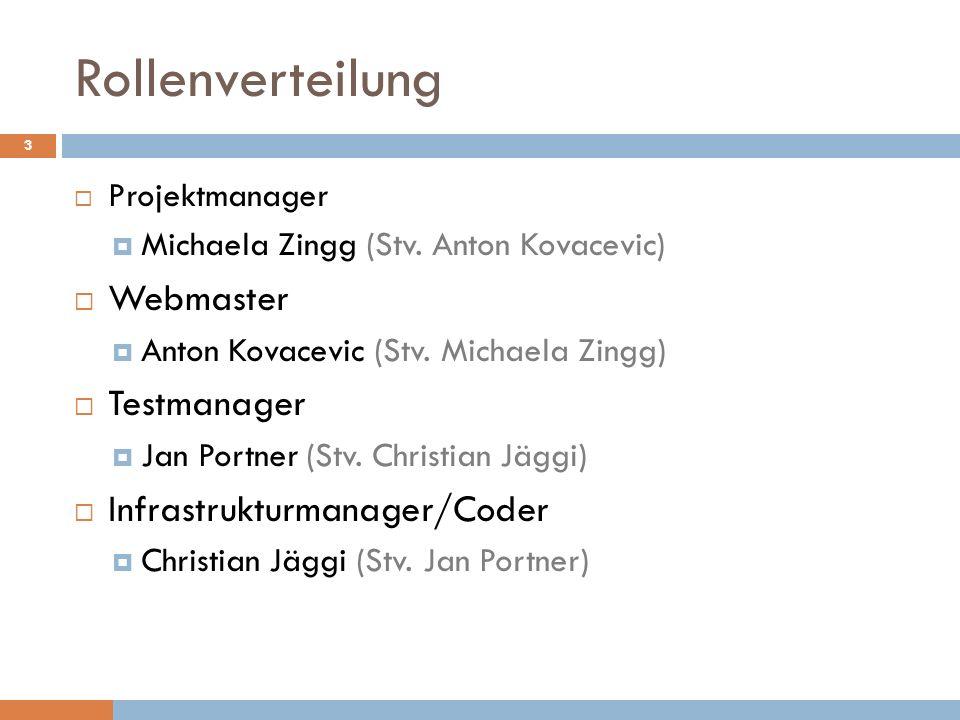 Rollenverteilung Projektmanager Michaela Zingg (Stv. Anton Kovacevic) Webmaster Anton Kovacevic (Stv. Michaela Zingg) Testmanager Jan Portner (Stv. Ch
